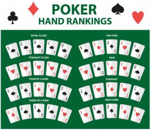 Póker Hand Rangsor